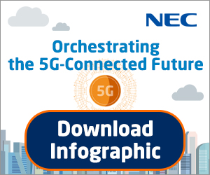 Orchestrating the 5G-Connected Future