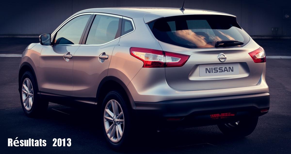 Résultats Nissan 2013
