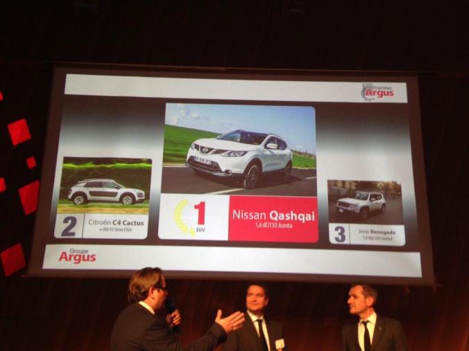 Le QASHQAI remporte les Trophées de l'Argus 2015 dans la catégorie SUV