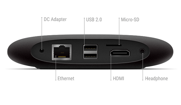 Remix Mini ports