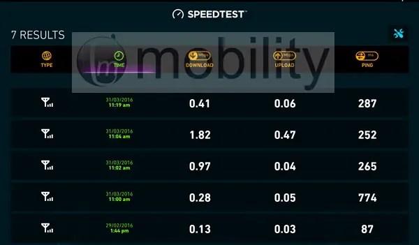 Samsung-Speedtest