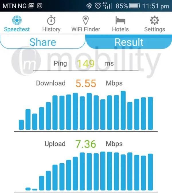 mobilityarena MTN 4G LTE speedtest 2