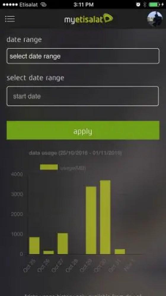 data-usage-oct-28