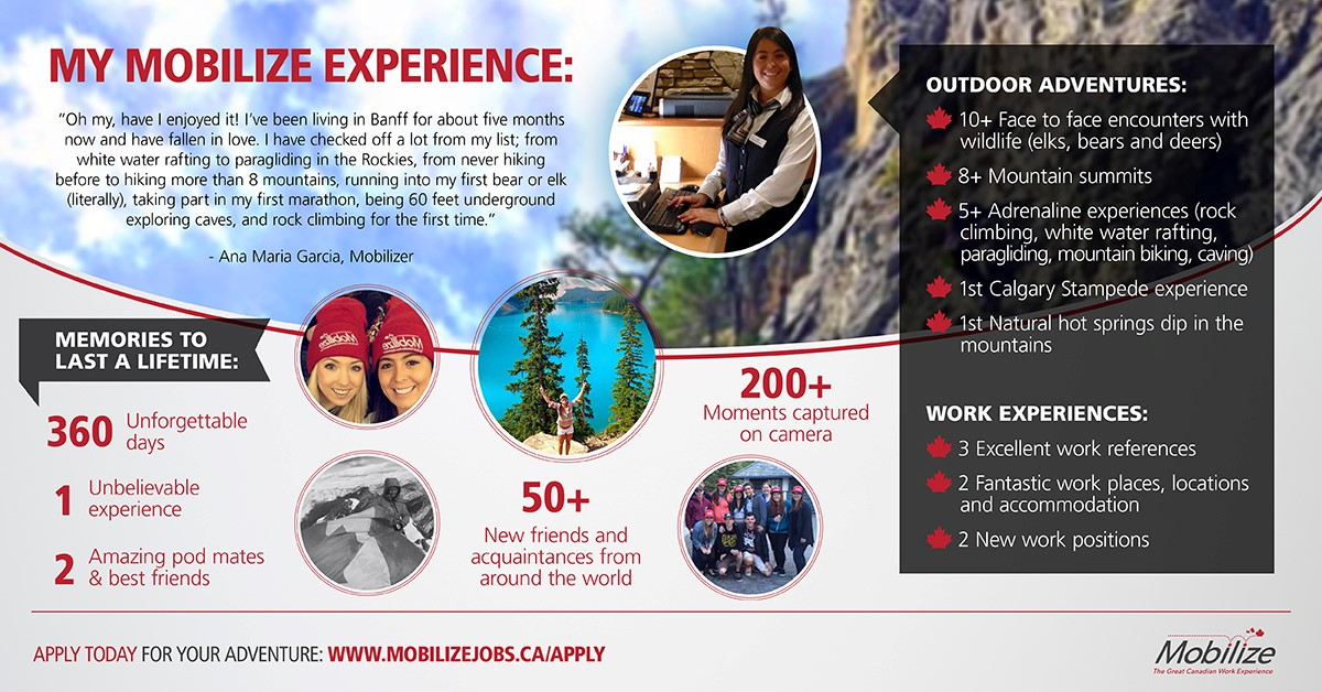 Infographic - The Mobilize Experience (Ana Maria Garcia)