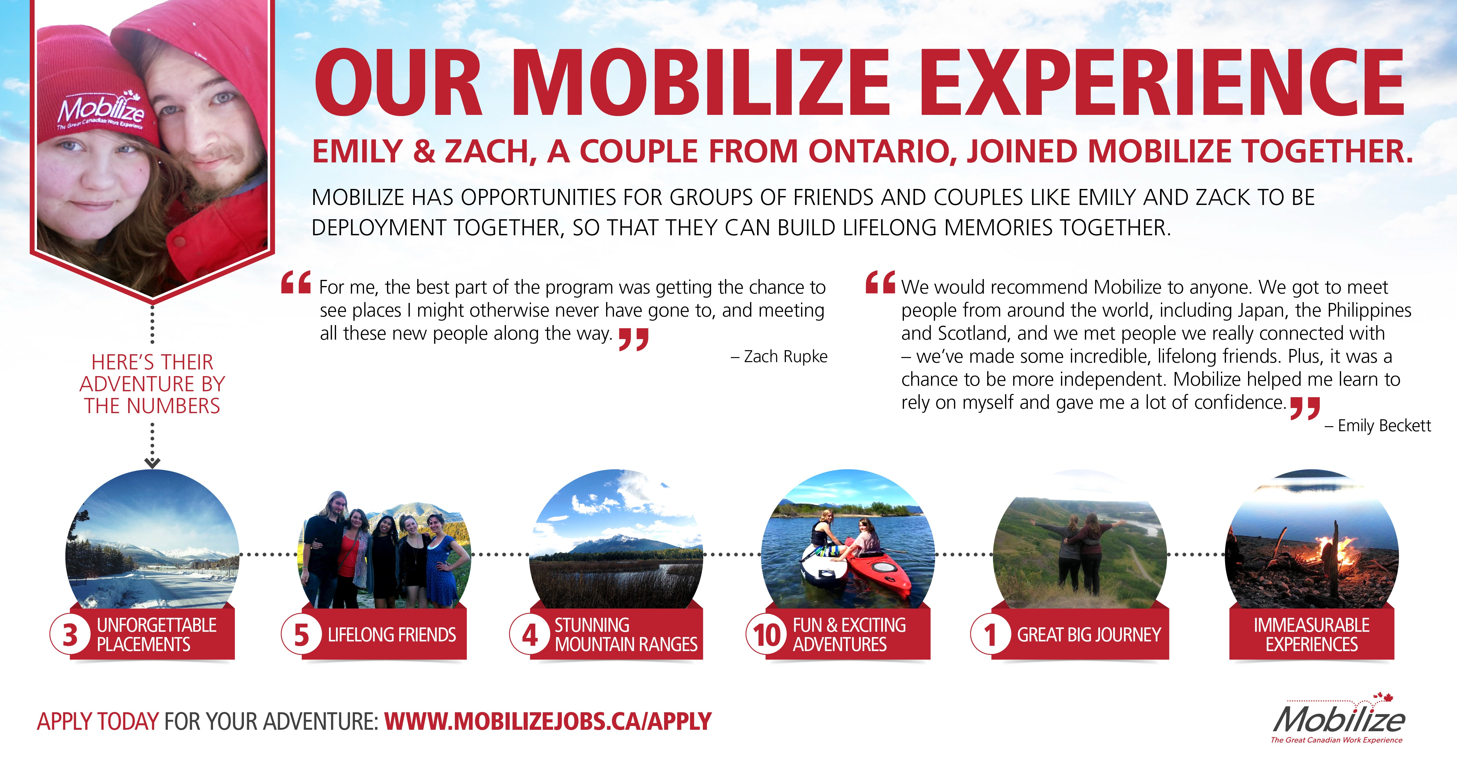 Infographic - work-travel adventure (Emily and Zach)