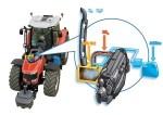 Емулатор за премахване SCR (AdBlue) системата на трактори