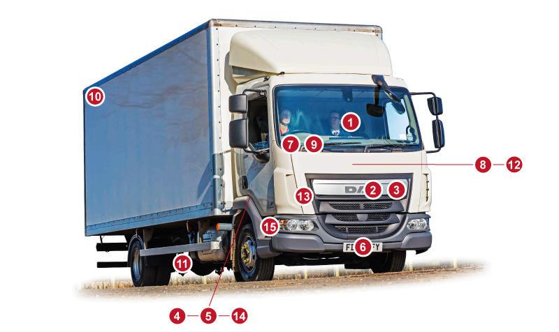 сервиз за камиони DAF