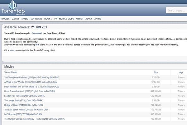 torrent sites Adult