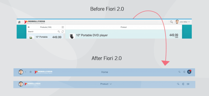 Fiori SAP | SAP Fiori Apps