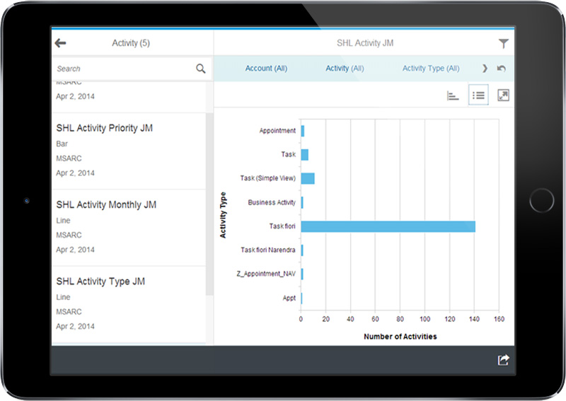 SAP Fiori - Customer Reports App Screen