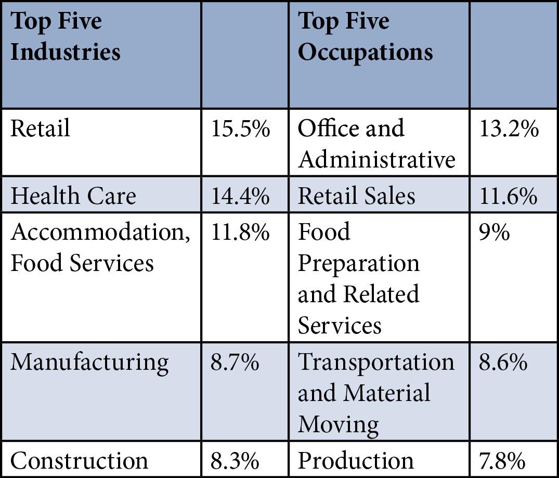 Missouri Budget Project A Missouri Earned Income Tax