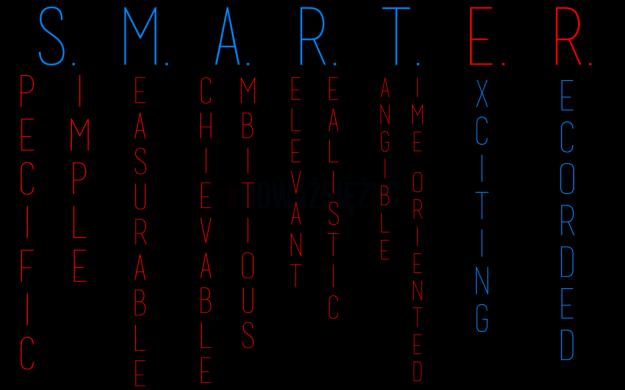 smarter-1024x682