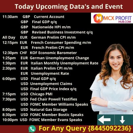 TODAY UPCOMING DATA'S AND EVENT UPDATE BY MCX PROFITHUB OR GET FREE TRIAL CALL @8445092236