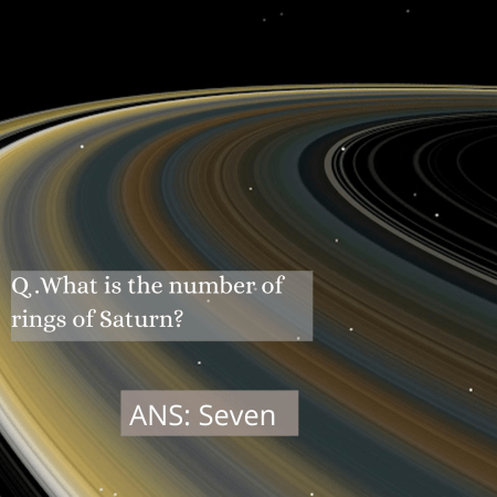 Q .What is the number of rings of Saturn?