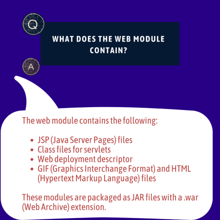 What does the web module contain?