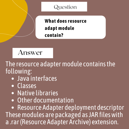 What does resource adapt module contain?