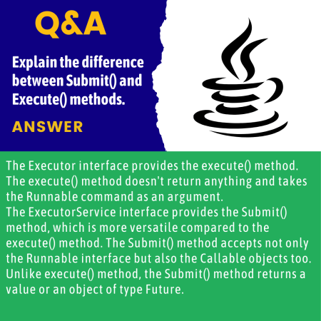 Explain the difference between Submit() and Execute() methods.