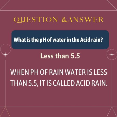 What is the pH of water in the Acid rain?