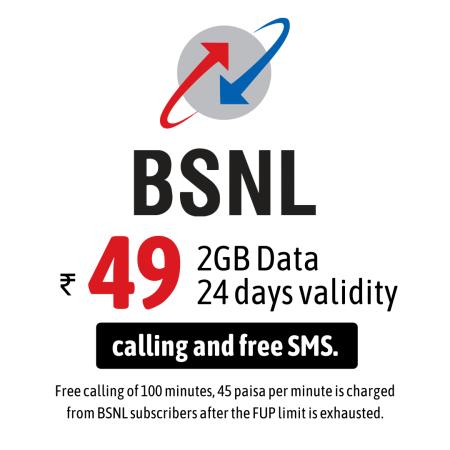 BSNL के छोटू रीचार्ज में हैं बड़े फायदे, मिलेगा 2GB डाटा, कॉलिंग और फ्री SMS