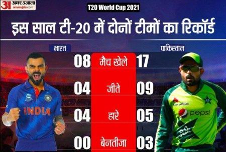 India Vs Pakistan T20: Ind Vs Pak T20 Head To Head Record, Stats, All Match Win Loss Record Hist ...
