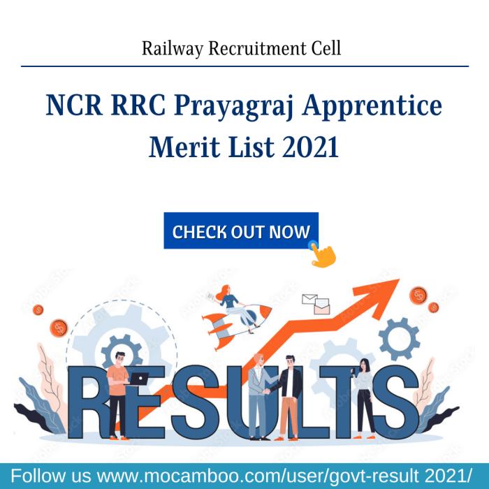 NCR RRC Prayagraj Apprentice Merit List 2021
