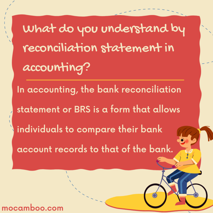 What do you understand by reconciliation statement in accounting?