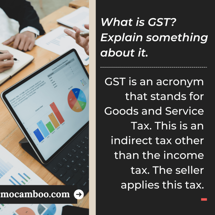 What is GST? Explain something about it.
