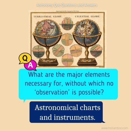 What are the major elements necessary for, without which no 'observation' is possible?