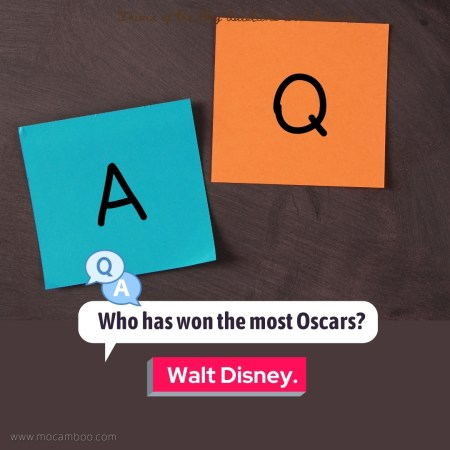 Who has won the most Oscars?