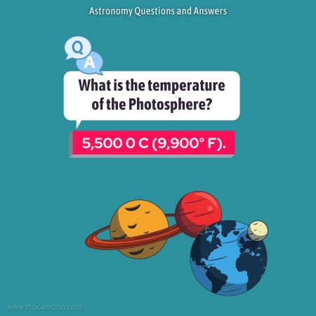 What is the temperature of the Photosphere?