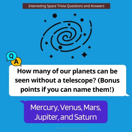 How many of our planets can be seen without a telescope? (Bonus points if you can name them!)