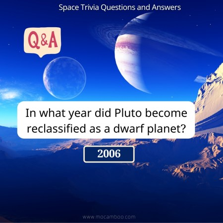 In what year did Pluto become reclassified as a dwarf planet?
