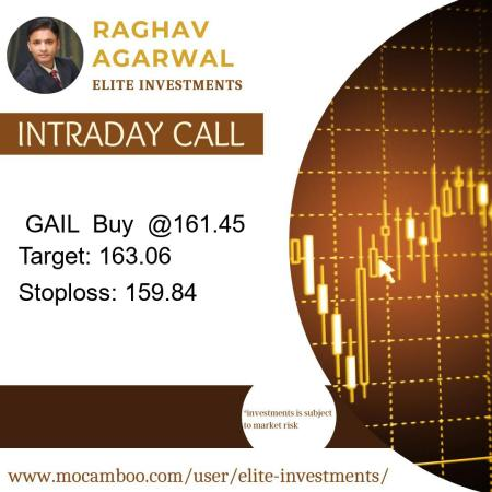Live  GAIL  Buy  @161.45    Trading Call