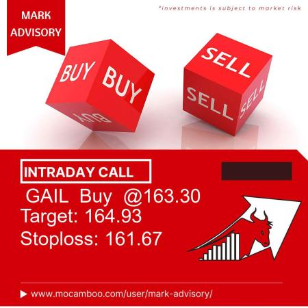 Live  GAIL  Buy  @163.30    Trading Call