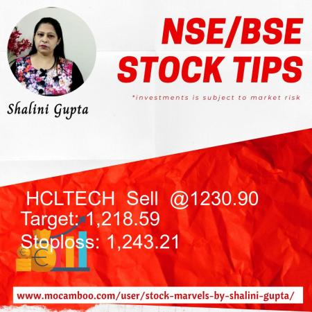 Live  HCLTECH  Sell  @1230.90    Trading Call