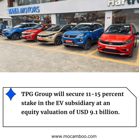 TPG Group will secure 11-15 percent stake in the EV subsidiary at an equity valuation of USD 9.1 ...