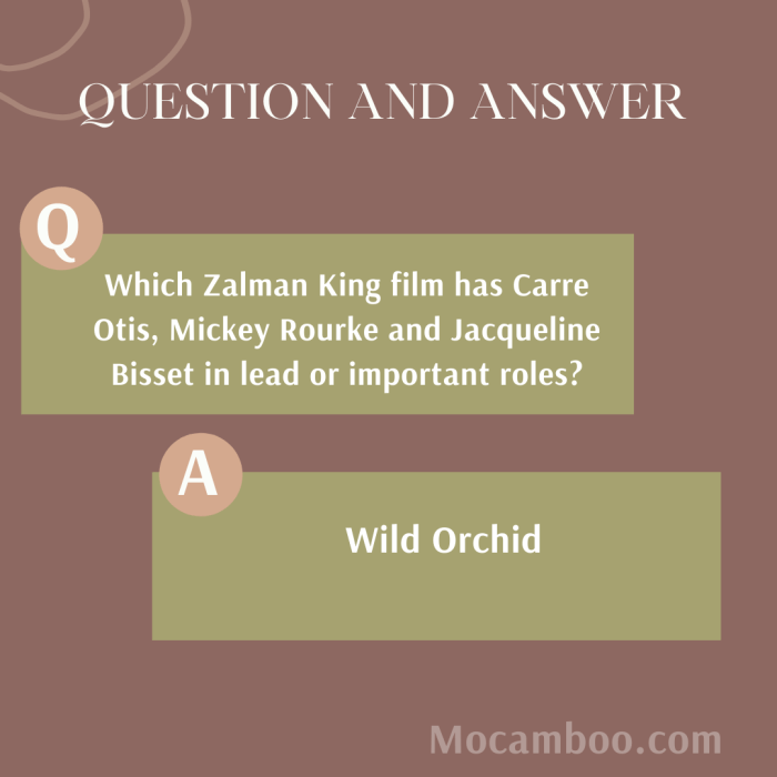 Which Zalman King film has Carre Otis, Mickey Rourke and Jacqueline Bisset in lead or important  ...