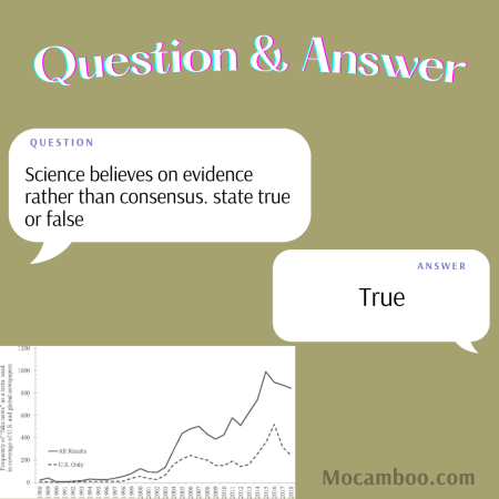 Science believes on evidence rather than consensus. state true or false