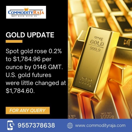 Gold Latest Update :-