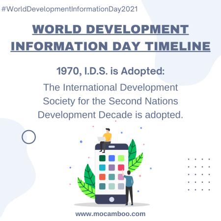 WORLD DEVELOPMENT INFORMATION DAY TIMELINE