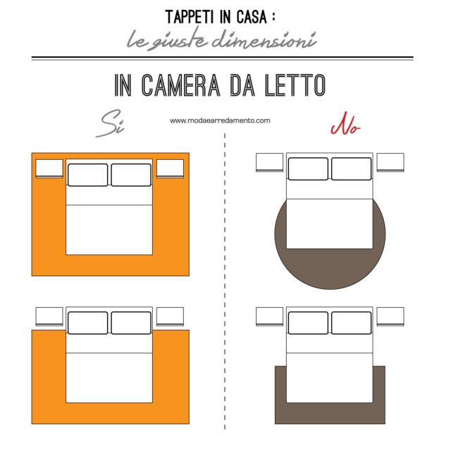 Tappeti in casa: le giuste dimensioni in camera da letto.