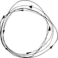 Modarium illustratie van circulair denken