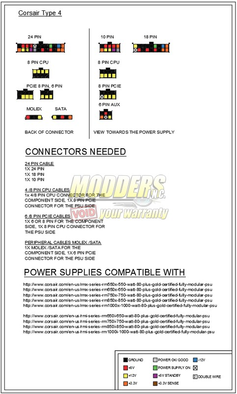 Corsair Type 4?resize=482%2C800 power supply pinout repository page 8 of 9 modders inc corsair cx750m wiring diagram at panicattacktreatment.co