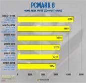 PCMark 8 Benchmark