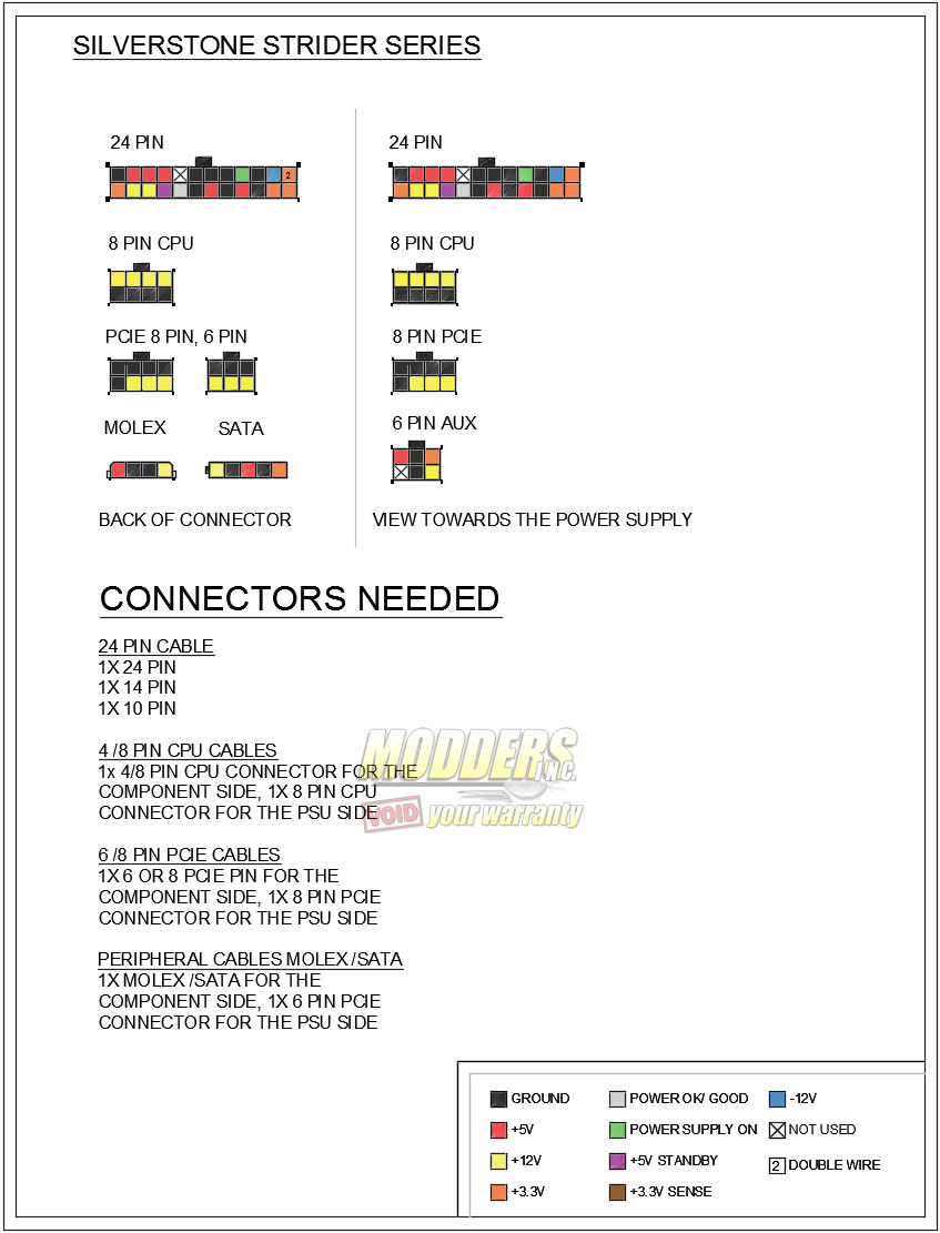 Exelent Xt Power Supply Pinout Component - Electrical Diagram Ideas ...
