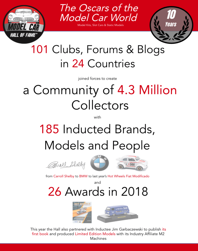 Model Car Hall infographic