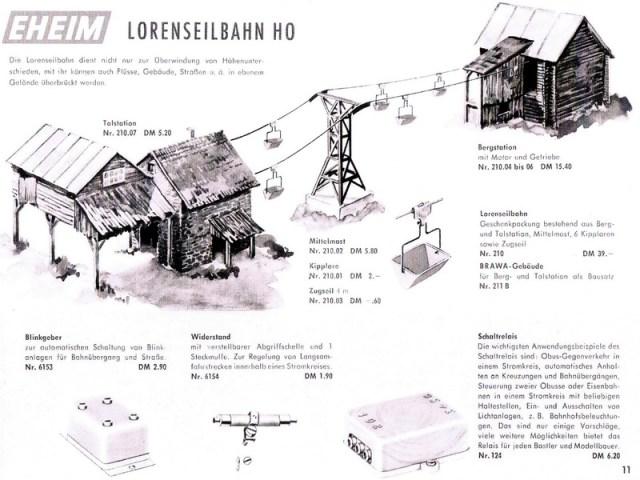 Eheim-Brawa Lorenseilbahn H0