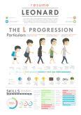 Currículum infográfico 5