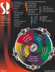 Currículum infográfico 10