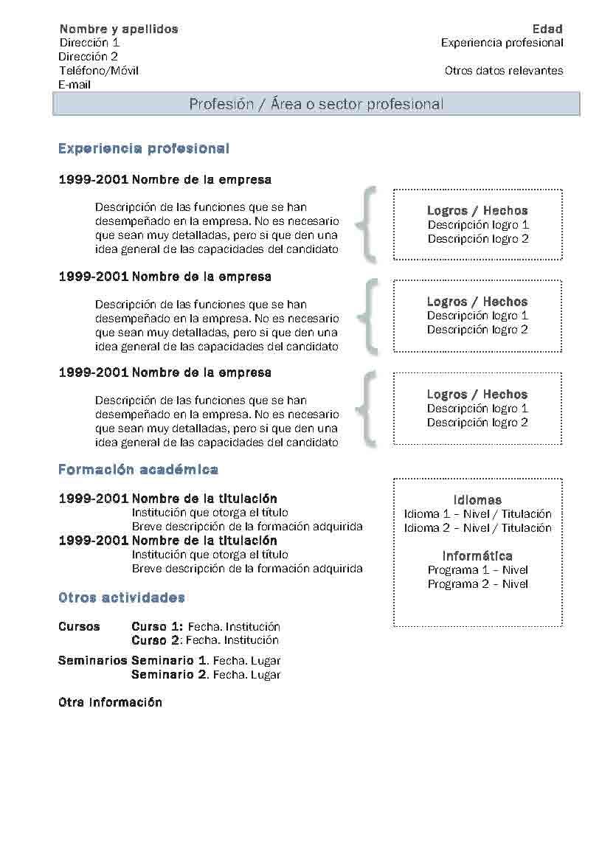 exemples de cv modèle 2 modèles de cv